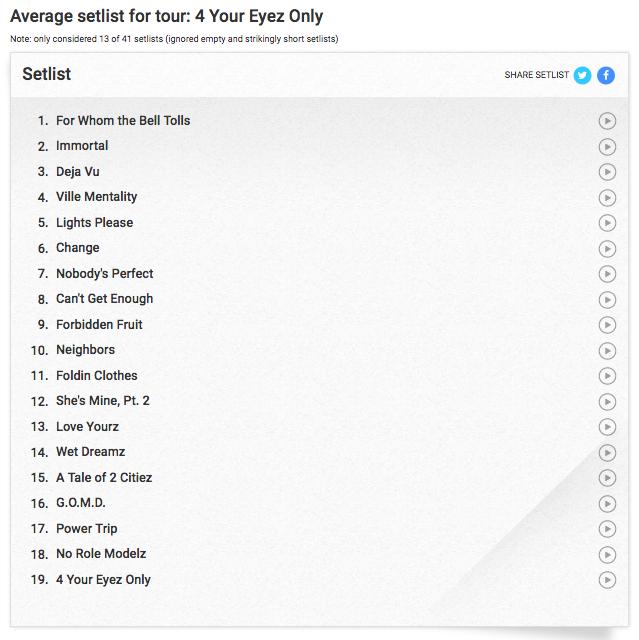 J Cole Song List  Tour